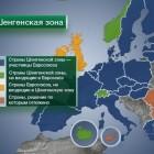 Виза шенген страны 2